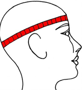 How to measure my head circumference?